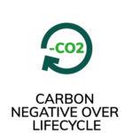 Accoya: carbon negative